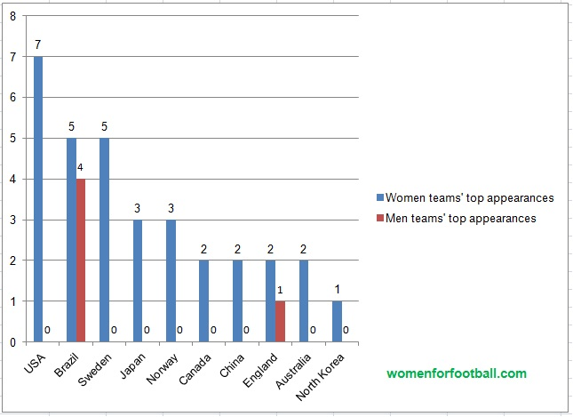 women-men-national-teams